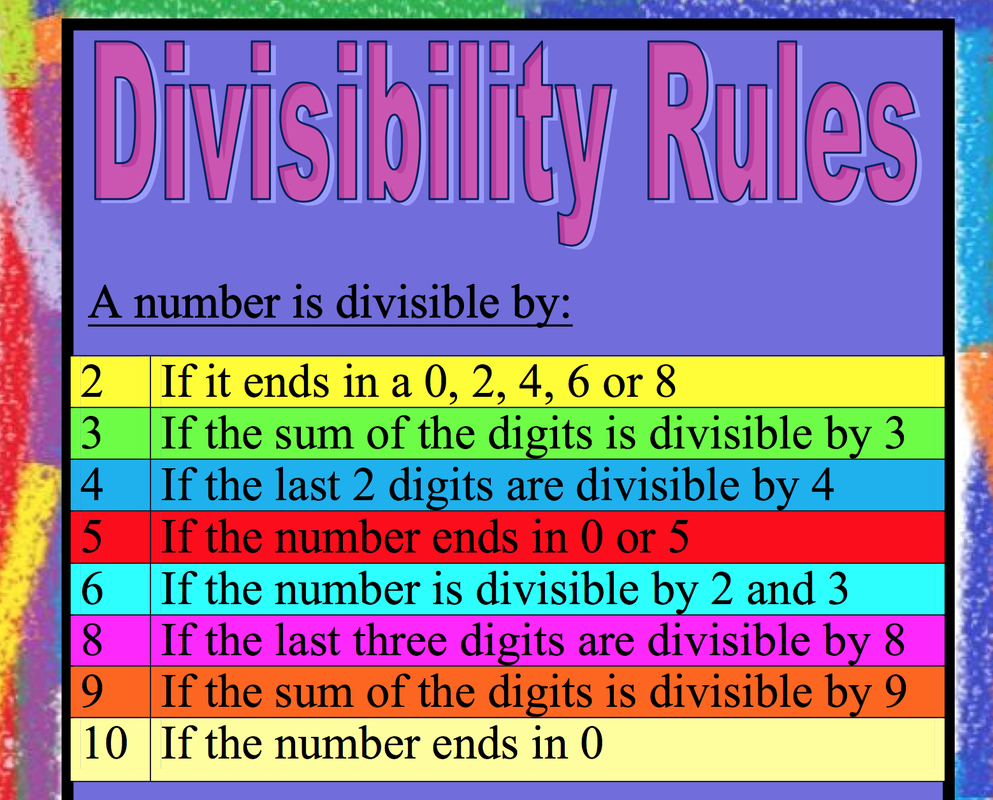 photo about Divisibility Rules Printable called 2.4 Divisibility Suggestions - Courses - Tes Train