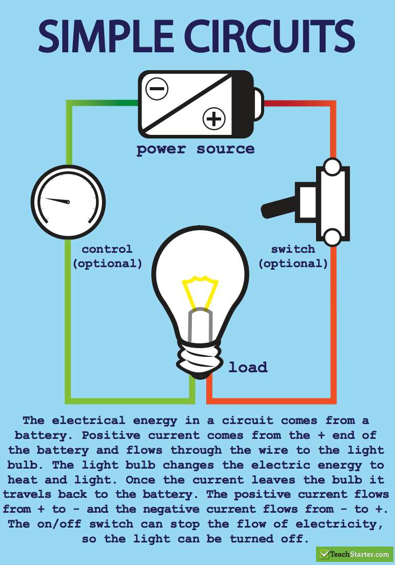 Yr 6 Electricity - Physical Science - Mrs Russell\'s Classroom